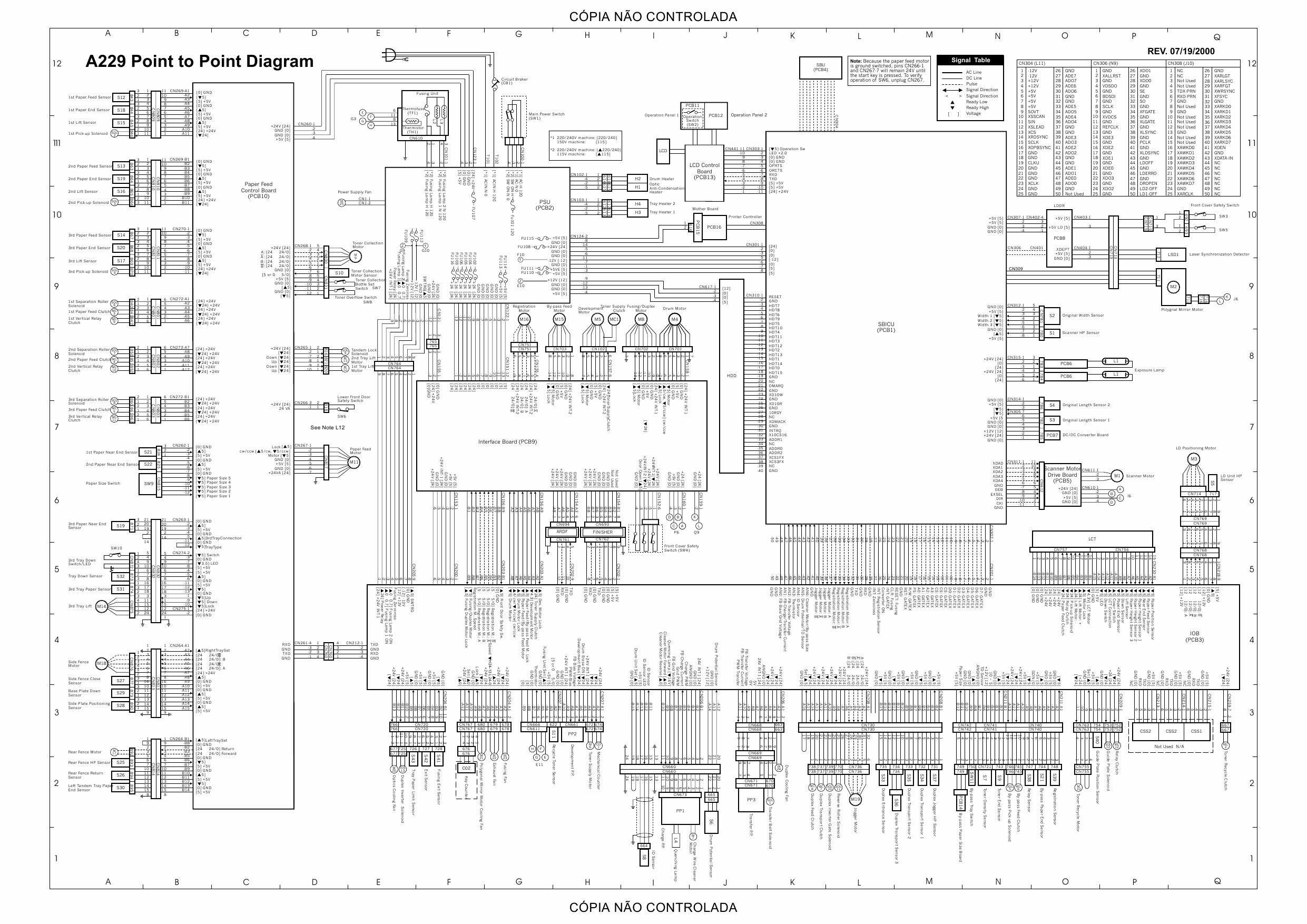 RICOH Aficio 550 650 A229 Circuit Diagram